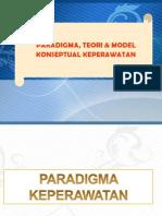 Paradigmateori Model Keperawatan