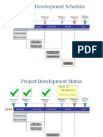 Partner Development Powerpoint Timeline