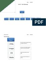 3 b p3 u13t2 sitemap folders template