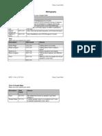 5 b p3 u13t2 sources template  bibliography