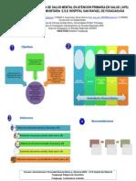 POSTER PRACTICAS PROFESIONALESHSR.nov 25_sugerencia.pptx