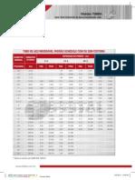 tubos-aco-inox-padrao-schedule-com-ou-sem-costura.pdf