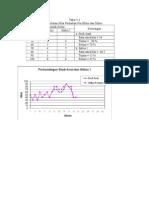 Tabel 4.doc
