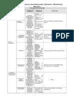 Resumen Competencias de EVALUCIÓN DOCENTE 2014 ROSELINA-1.doc