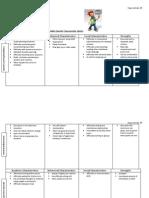 characteristics matrix 9 disabilities-3