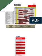Cronograma JDN 2015
