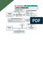 Diagrama Del Juicio Ordinario Civil