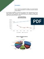 Entorno Macroeconomico.doc