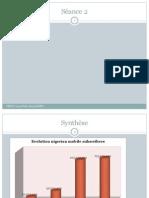 2014-Cerco-séance 02-Processus IE Et Problmatiques