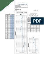 145901598-Capacidad-Portante-Con-DPL.pdf