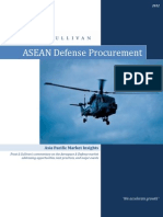 ASEAN Defense Procurement
