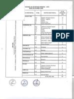 Sedes de Examen Im 2015