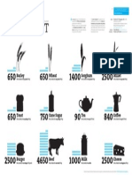 Poster A3 WaterFootprint of Products
