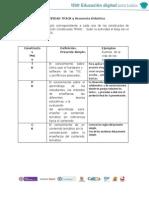 Actividadtpack Secuenciadidactica.doc