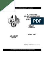 Air-Air Air-surface Surface-Air Brevity Codes - 25_april_1997