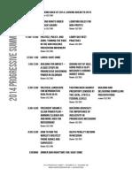 2014 #ProgSummit Schedule