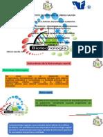 Importacia General de Biotecnologia