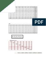 Diseño Factorial Excel