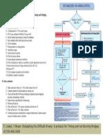 Protocolo Extubacion H.dénia.2015