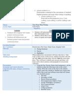 lesson plan 2- verb tense