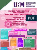 Privatization Paper Concept
