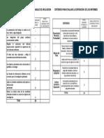 Criterios Para Evaluar El Informe (1)