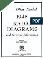 Beitmans 1948