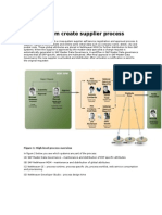 Cross System Create Supplier Process