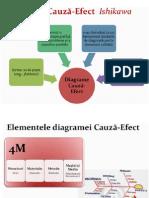 Diagrama cauza-efect