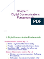 Digital Communication Fundamentals
