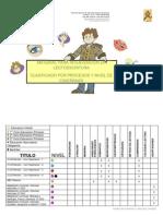 Lectoescritura Cuadro Referencia Bibliografica