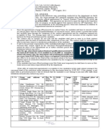 Appointment List of Batch Wise TGT (Non-Medical) 2012