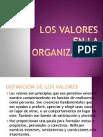Los Valores Dentro de La Organización