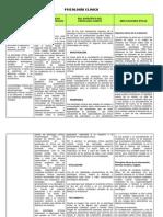 Actividad Grupal 1 -Cuadro Psicologias Clinica-social-juridica