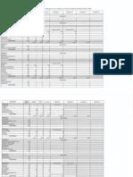 Departementales Resultats Designation Candidats