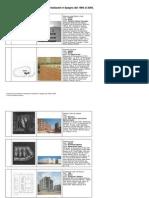 Selezione Di Architetture Residenziali Realizzate in Spagna