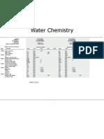 MOE Chem 2014