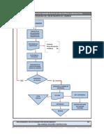 Orgnigrama y Flujograma Empresa-constructora