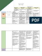 Daily Lesson Plan MTB 03