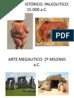 Cronologia Arte