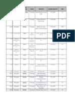 2014 FastTrack Data January-September