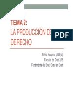 La Producción Del Derecho (Silvia Navarro)