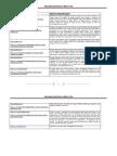 Aplicacionesparacrearorganizadoresgraficos 131110053820 Phpapp01 (1)