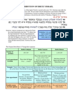 Distribution of Eretz Yisrael