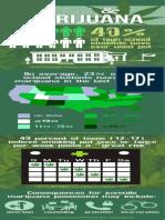 An Overview Of Teen Marijuana Use
