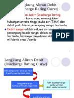 10. Lengkung Debit & Suspensi.ppt