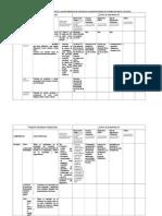 Instrumento Orientador de Documentos de Gestión