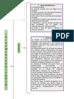 Cuatro Sinoptico Informe de Auditoria .CLAUDIA BLANCO
