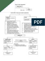 Annexes part 2.printable.pdf