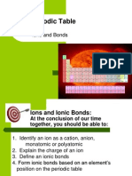 ions and bonds powerpoint
